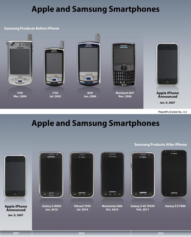 Samsung zu Milliardenstrafe verurteilt