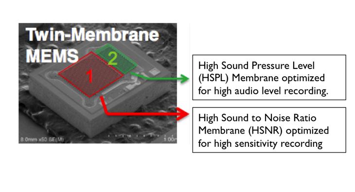 HTC One: Rauschfreie Audo-Aufnahmen durch Dual-Membran Mikrofone